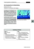 Das Energiespektrum der Betastrahlung